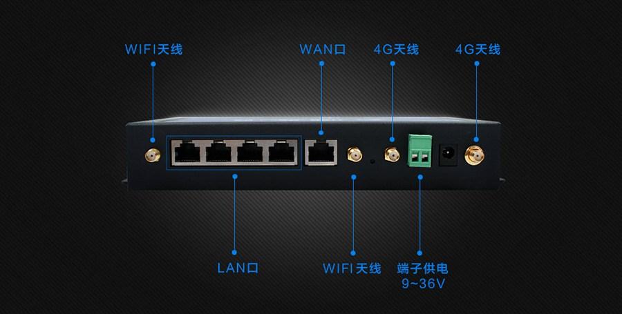 4G工业路由器-信通工业路由器|厂区无线工业路由器|ST500C-7