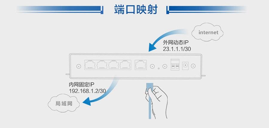 4G工业路由器-信通工业路由器|厂区无线工业路由器|ST500C-13