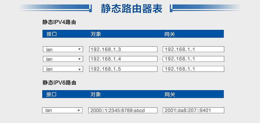 4G工业路由器-信通工业路由器|厂区无线工业路由器|ST500C-14