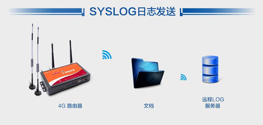 4G工业路由器-信通工业路由器|厂区无线工业路由器|ST500C-15