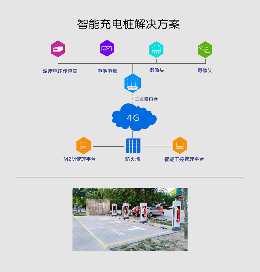 4G工业路由器-信通工业路由器|厂区无线工业路由器|ST500C-25